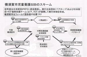 SIB横須賀市の事例(その2)150819 001